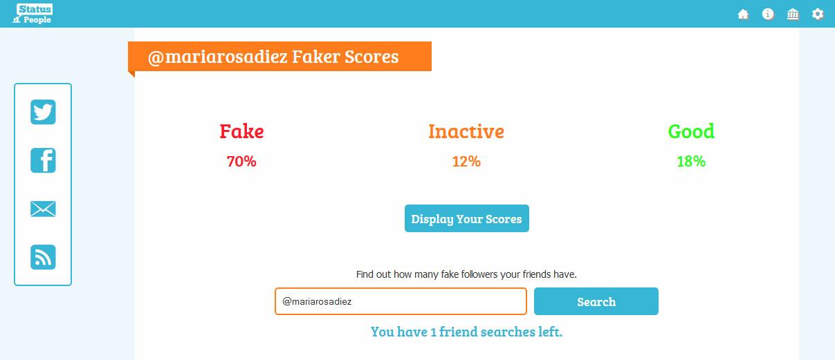 El 70% de los seguidores de @mariarosadiez son cuentas falsas, según la herramienta Fakers